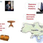 Politicheskoe-svinstvo-political-beastliness